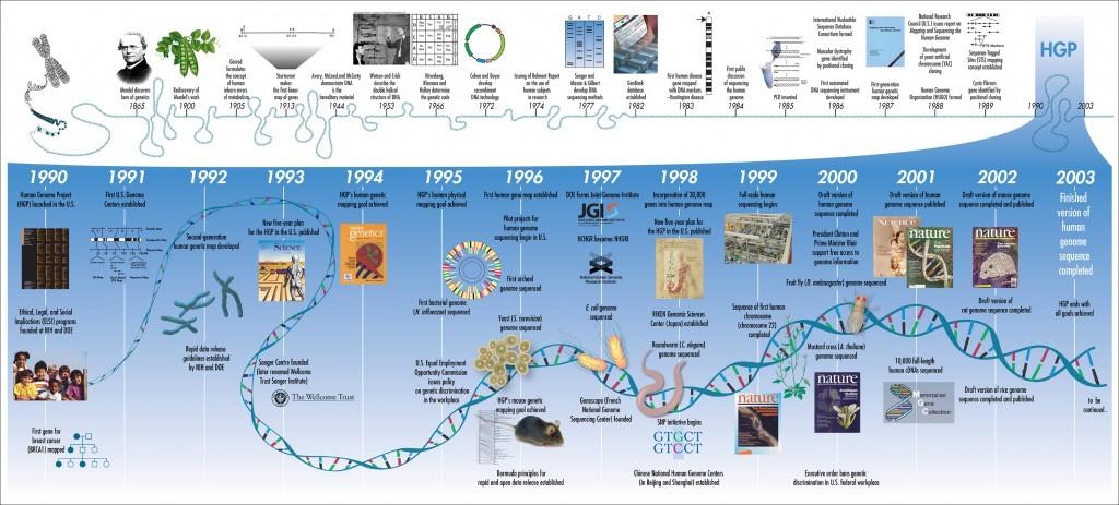 epigenetica 1