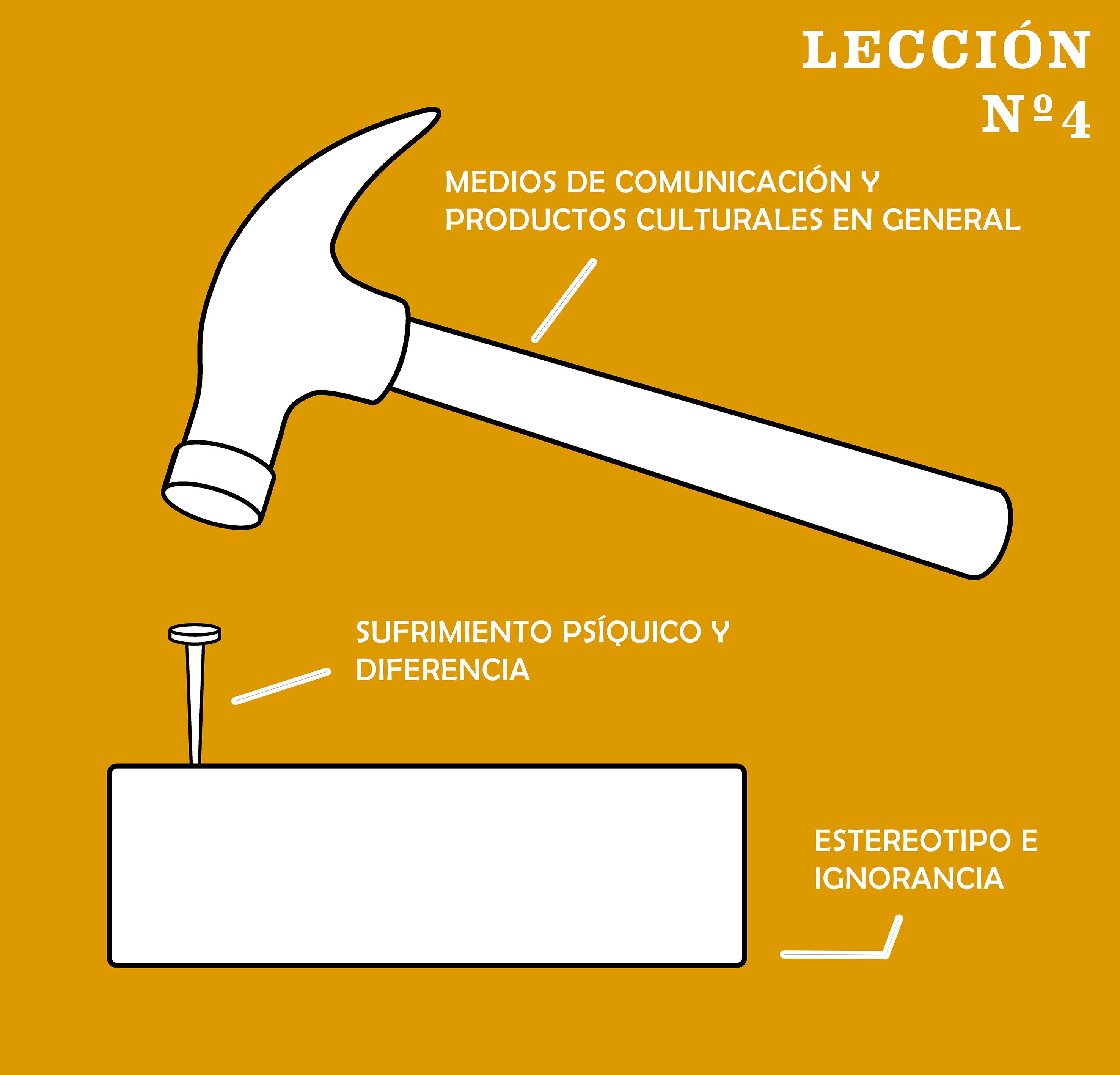 leccion-4_primera-vocal